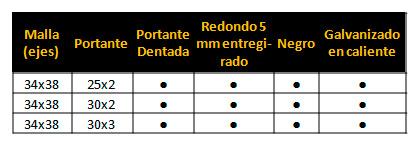 Aplimetal_Tramex_emparrillado_con_pletina_dentada_grafica